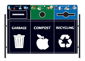 Garbage, Compost, and Recycling