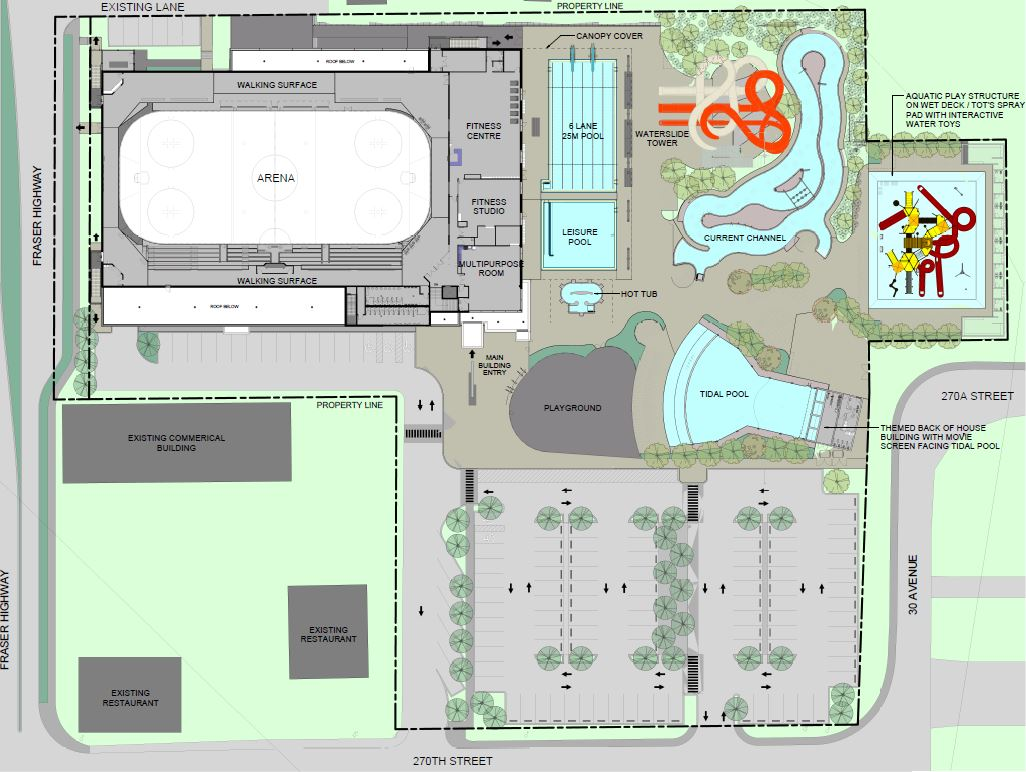 Aldergrove credit union community centre opening 2018 for Swimming pool site plan